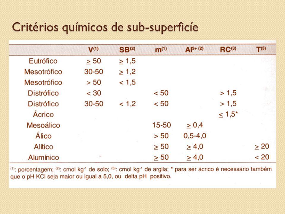 Critérios químicos de sub-superficíe