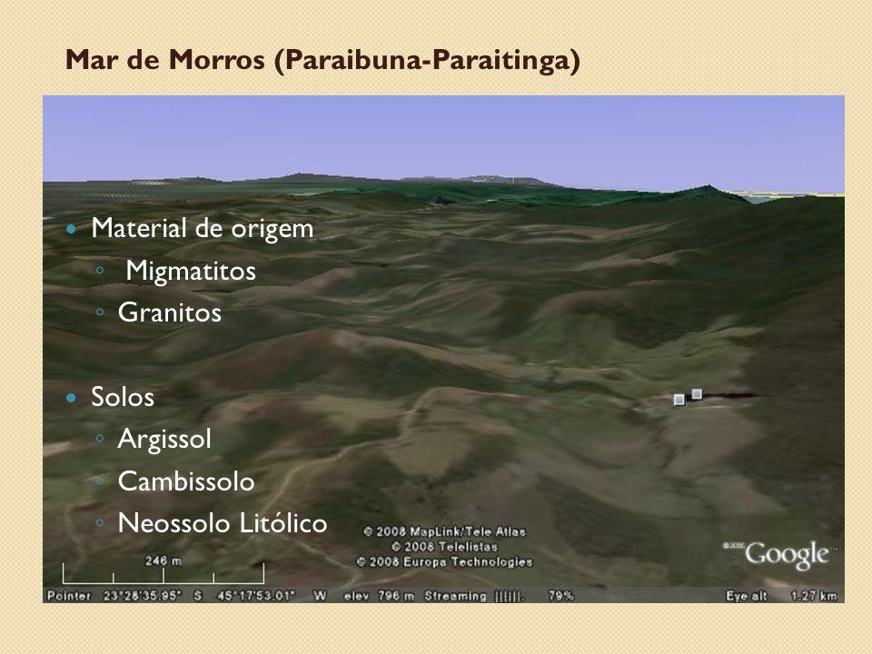Mar de Morros (Paraibuna-Paraitinga) Material de origem ◦ Migmatitos ◦ Granitos Solos ◦ Argissol ◦ Cambissolo ◦ Neossolo Litólico