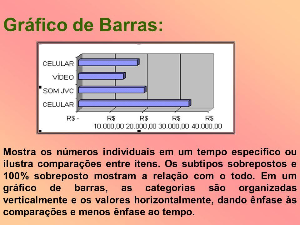 Gráfico de Barras: Mostra os números individuais em um tempo específico ou ilustra comparações entre itens. Os subtipos sobrepostos e 100% sobreposto