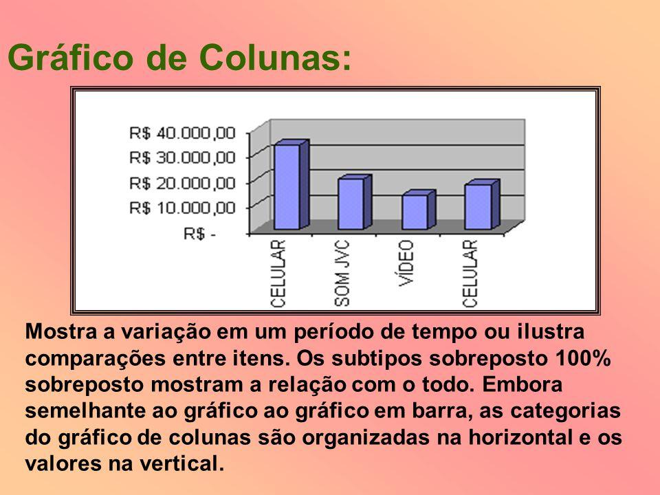 Gráfico de colunas: Gráfico de Colunas: Mostra a variação em um período de tempo ou ilustra comparações entre itens. Os subtipos sobreposto 100% sobre