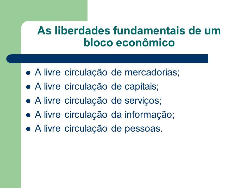 As liberdades fundamentais de um bloco econômico A livre circulação de mercadorias; A livre circulação de capitais; A livre circulação de serviços; A