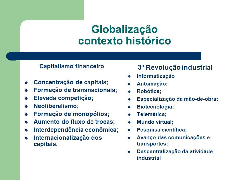 Globalização contexto histórico Capitalismo financeiro Concentração de capitais; Formação de transnacionais; Elevada competição; Neoliberalismo; Forma