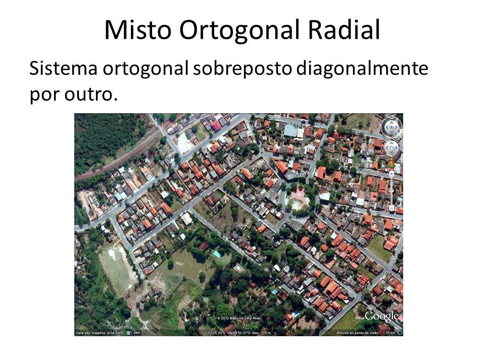 Misto Ortogonal Radial Sistema ortogonal sobreposto diagonalmente por outro.
