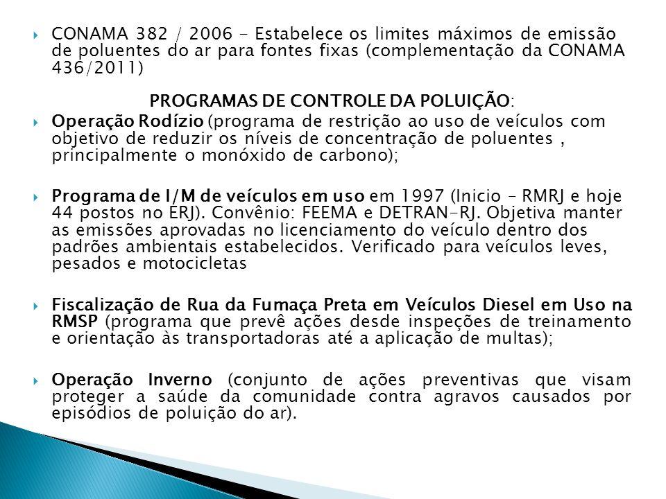  CONAMA 382 / 2006 - Estabelece os limites máximos de emissão de poluentes do ar para fontes fixas (complementação da CONAMA 436/2011) PROGRAMAS DE CONTROLE DA POLUIÇÃO:  Operação Rodízio (programa de restrição ao uso de veículos com objetivo de reduzir os níveis de concentração de poluentes, principalmente o monóxido de carbono);  Programa de I/M de veículos em uso em 1997 (Inicio – RMRJ e hoje 44 postos no ERJ).