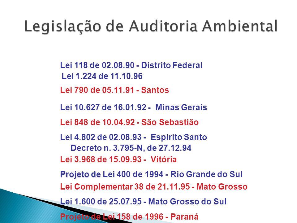 Lei 10.627 de 16.01.92 - Minas Gerais Lei 4.802 de 02.08.93 - Espírito Santo Decreto n.