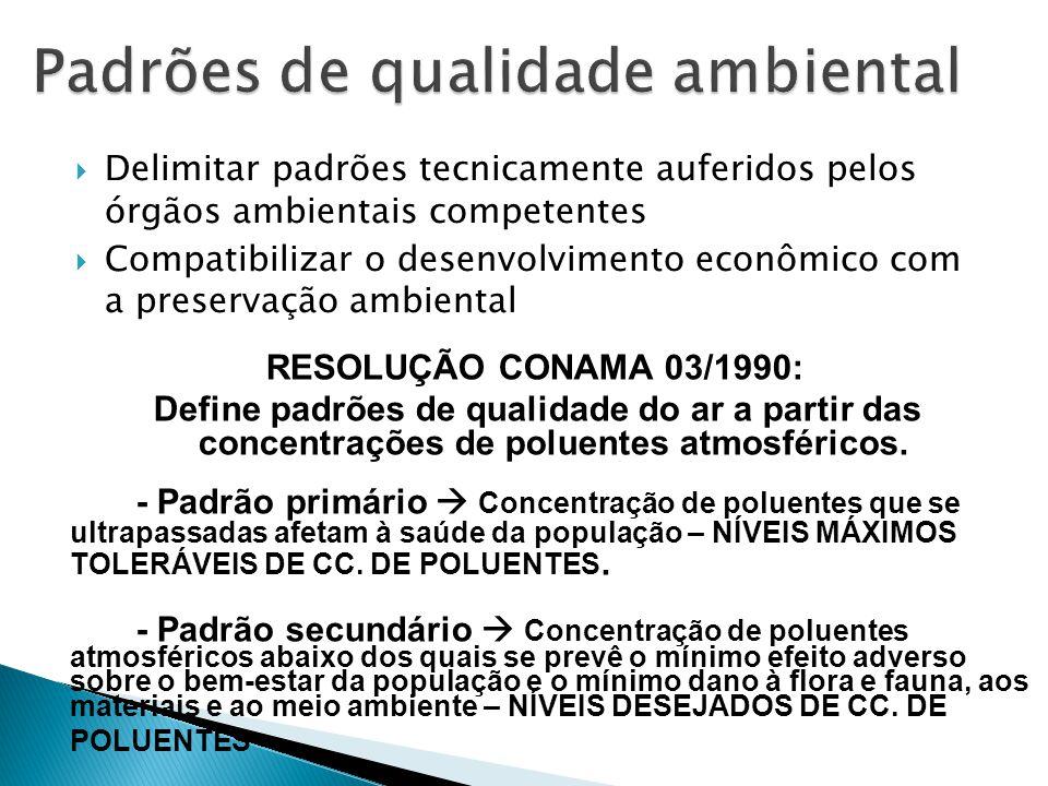  Delimitar padrões tecnicamente auferidos pelos órgãos ambientais competentes  Compatibilizar o desenvolvimento econômico com a preservação ambiental RESOLUÇÃO CONAMA 03/1990: Define padrões de qualidade do ar a partir das concentrações de poluentes atmosféricos.