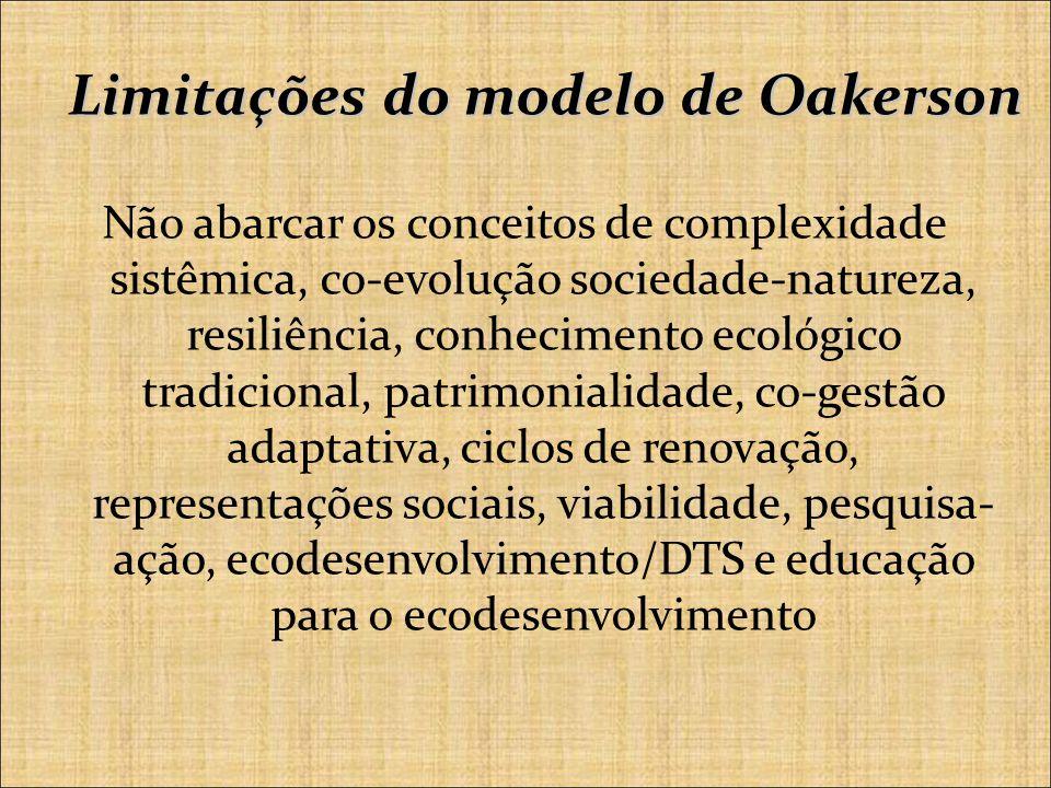 Limitações do modelo de Oakerson Não abarcar os conceitos de complexidade sistêmica, co-evolução sociedade-natureza, resiliência, conhecimento ecológico tradicional, patrimonialidade, co-gestão adaptativa, ciclos de renovação, representações sociais, viabilidade, pesquisa- ação, ecodesenvolvimento/DTS e educação para o ecodesenvolvimento
