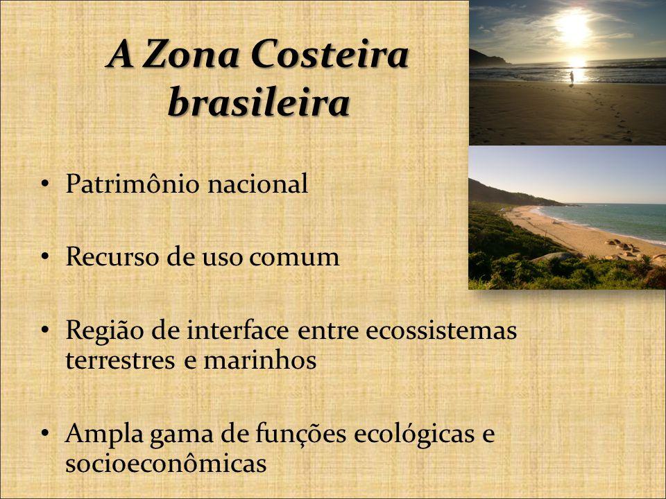 A Zona Costeira brasileira Patrimônio nacional Recurso de uso comum Região de interface entre ecossistemas terrestres e marinhos Ampla gama de funções ecológicas e socioeconômicas