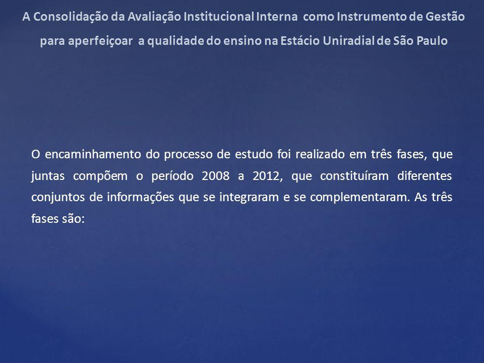 O encaminhamento do processo de estudo foi realizado em três fases, que juntas compõem o período 2008 a 2012, que constituíram diferentes conjuntos de informações que se integraram e se complementaram.