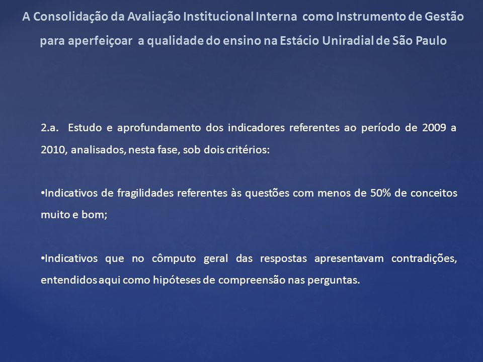 2.a. Estudo e aprofundamento dos indicadores referentes ao período de 2009 a 2010, analisados, nesta fase, sob dois critérios: Indicativos de fragilid