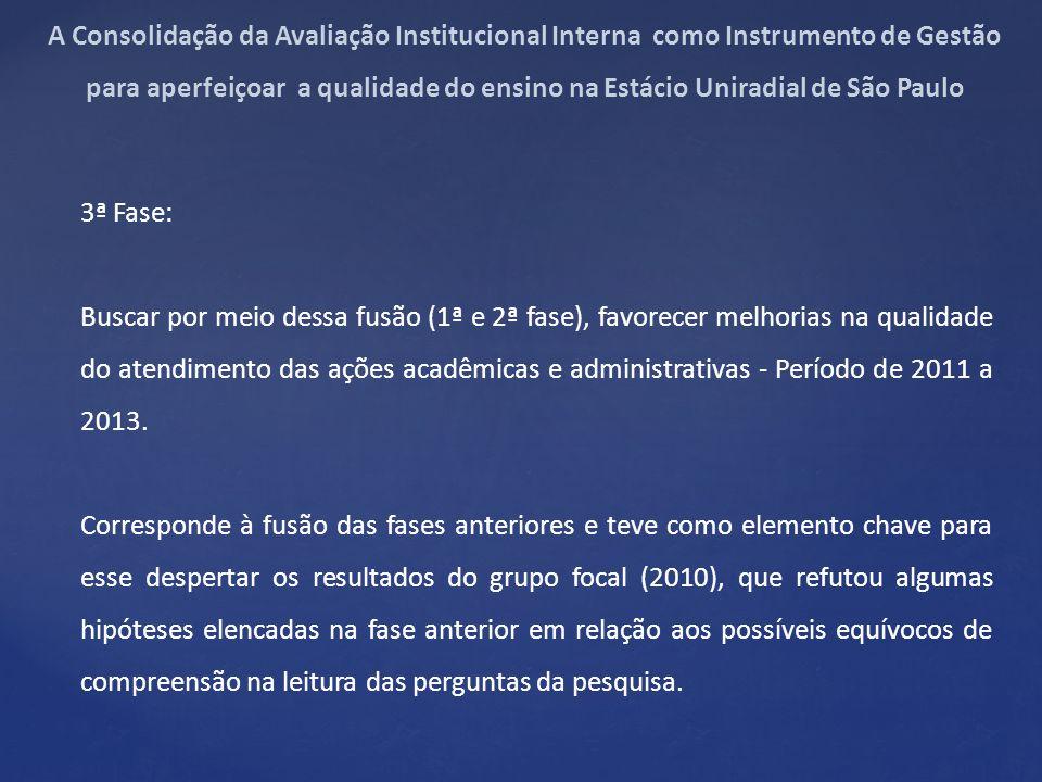 3ª Fase: Buscar por meio dessa fusão (1ª e 2ª fase), favorecer melhorias na qualidade do atendimento das ações acadêmicas e administrativas - Período de 2011 a 2013.