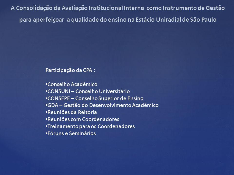 Participação da CPA : Conselho Acadêmico CONSUNI – Conselho Universitário CONSEPE – Conselho Superior de Ensino GDA – Gestão do Desenvolvimento Acadêmico Reuniões da Reitoria Reuniões com Coordenadores Treinamento para os Coordenadores Fóruns e Seminários A Consolidação da Avaliação Institucional Interna como Instrumento de Gestão para aperfeiçoar a qualidade do ensino na Estácio Uniradial de São Paulo