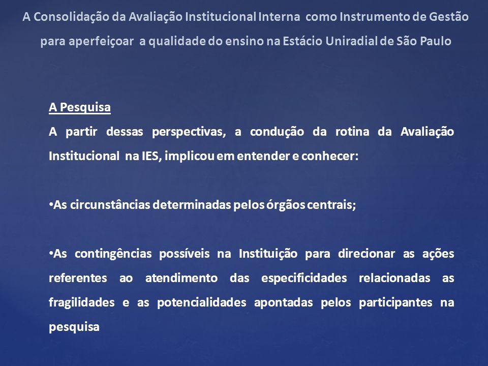 A Pesquisa A partir dessas perspectivas, a condução da rotina da Avaliação Institucional na IES, implicou em entender e conhecer: As circunstâncias determinadas pelos órgãos centrais; As contingências possíveis na Instituição para direcionar as ações referentes ao atendimento das especificidades relacionadas as fragilidades e as potencialidades apontadas pelos participantes na pesquisa A Consolidação da Avaliação Institucional Interna como Instrumento de Gestão para aperfeiçoar a qualidade do ensino na Estácio Uniradial de São Paulo