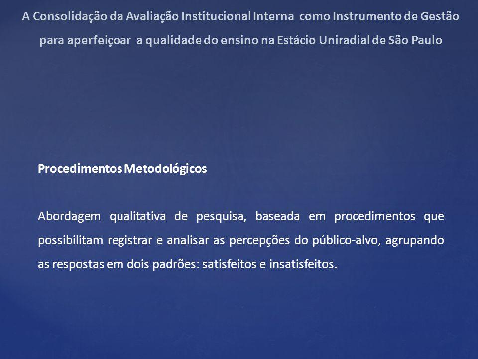 Procedimentos Metodológicos Abordagem qualitativa de pesquisa, baseada em procedimentos que possibilitam registrar e analisar as percepções do público-alvo, agrupando as respostas em dois padrões: satisfeitos e insatisfeitos.