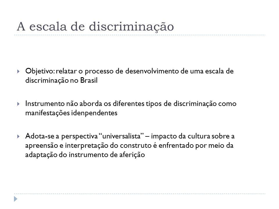 Trajetória de desenvolvimento  Referencial teórico e mapa do construto  Discriminação corresponde ao processo pelo qual membros de um grupo socialmente definido são tratados diferentemente (especialmente de maneira injusta) devido ao pertencimento àquele grupo (Krieger, 2001)  Interseccionalidade (Crenshaw, 1995)  Diferentes tipos de discriminação (racial e de gênero, por exemplo) podem interagir e ser experimentados concomitantemente  Limita-se à avaliação da discriminação explicita (Blank et al, 2004) 1.