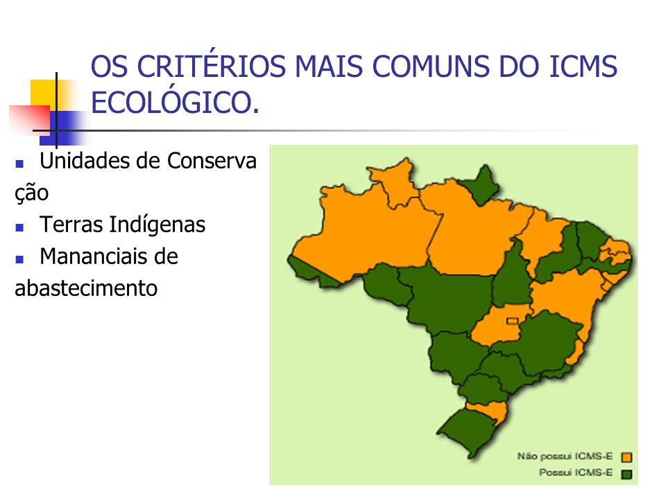 OS CRITÉRIOS MAIS COMUNS DO ICMS ECOLÓGICO. Unidades de Conserva ção Terras Indígenas Mananciais de abastecimento