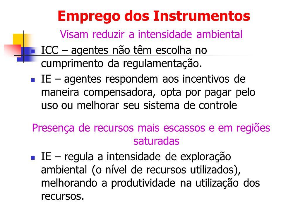 Emprego dos Instrumentos Visam reduzir a intensidade ambiental ICC – agentes não têm escolha no cumprimento da regulamentação. IE – agentes respondem