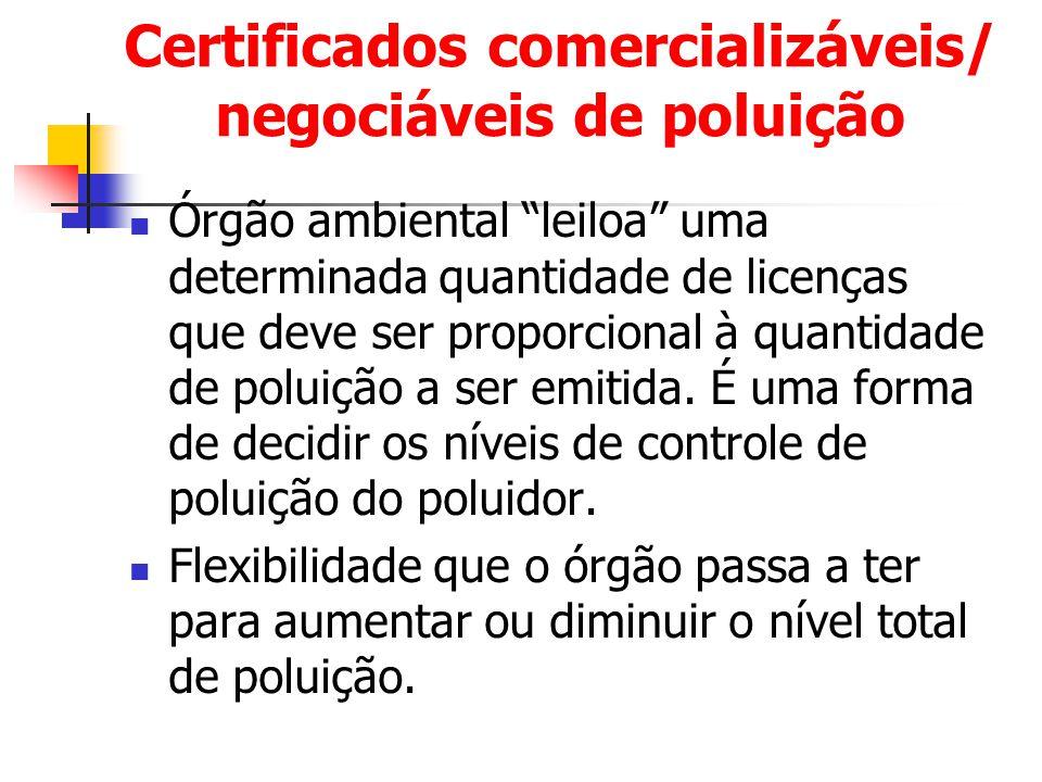 """Certificados comercializáveis/ negociáveis de poluição Órgão ambiental """"leiloa"""" uma determinada quantidade de licenças que deve ser proporcional à qua"""