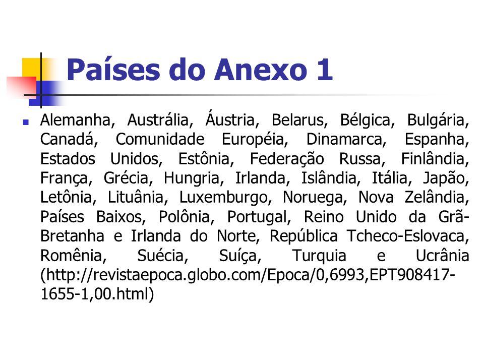 Países do Anexo 1 Alemanha, Austrália, Áustria, Belarus, Bélgica, Bulgária, Canadá, Comunidade Européia, Dinamarca, Espanha, Estados Unidos, Estônia,