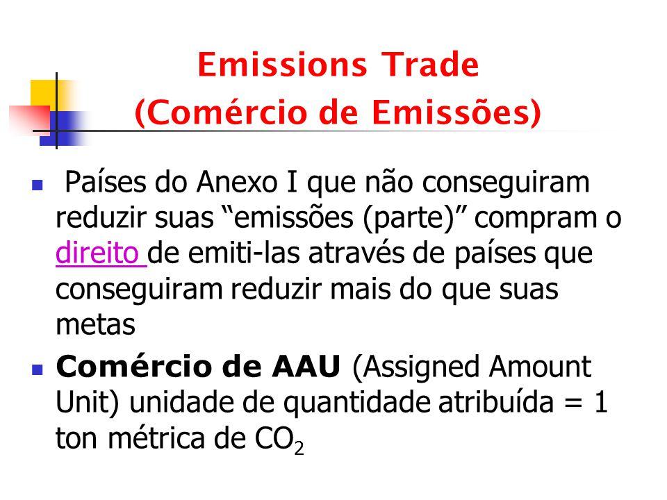 """Emissions Trade (Comércio de Emissões) Países do Anexo I que não conseguiram reduzir suas """"emissões (parte)"""" compram o direito de emiti-las através de"""