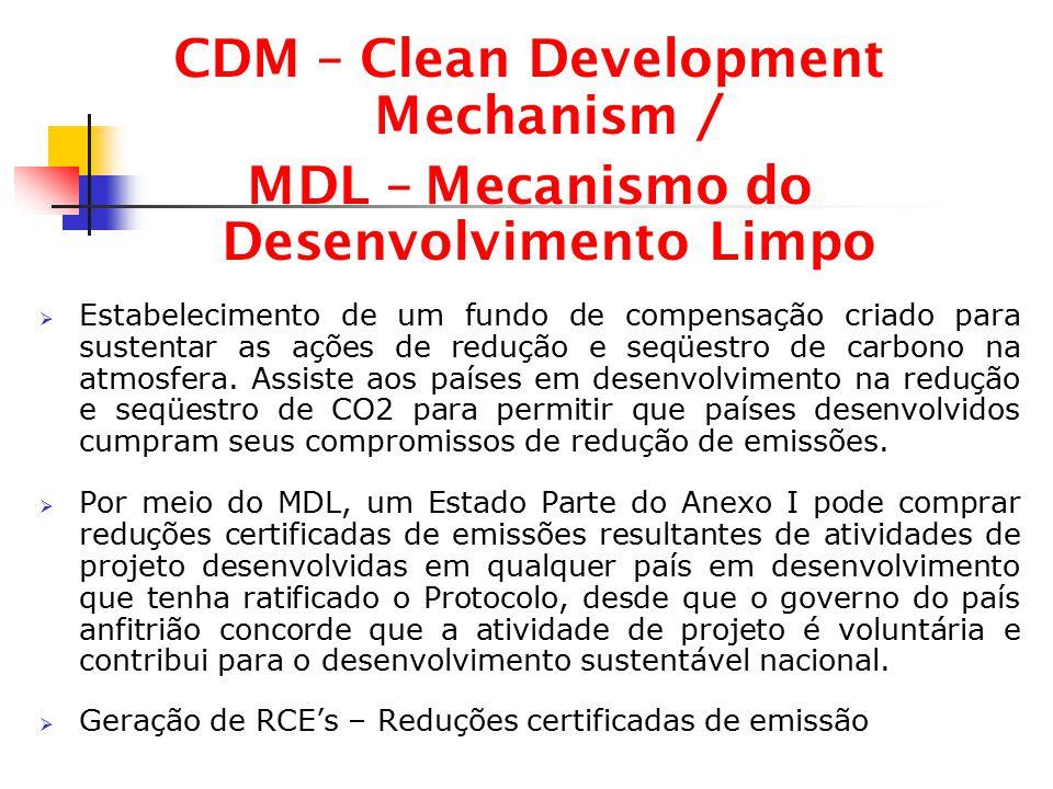 CDM – Clean Development Mechanism / MDL – Mecanismo do Desenvolvimento Limpo  Estabelecimento de um fundo de compensação criado para sustentar as açõ