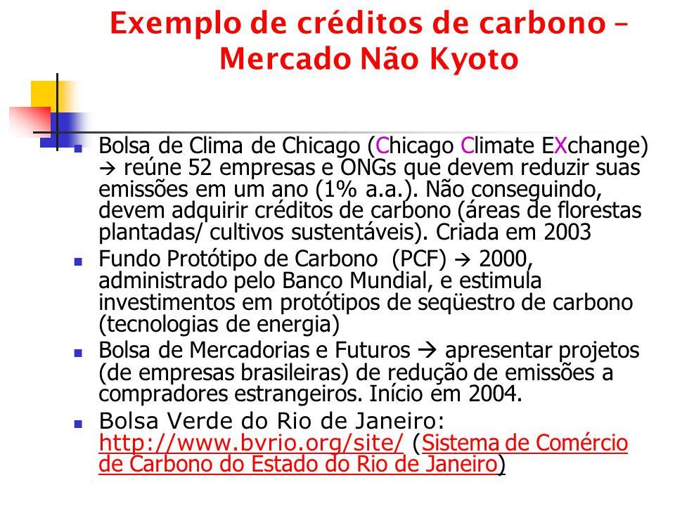 Exemplo de créditos de carbono – Mercado Não Kyoto Bolsa de Clima de Chicago (Chicago Climate EXchange)  reúne 52 empresas e ONGs que devem reduzir s