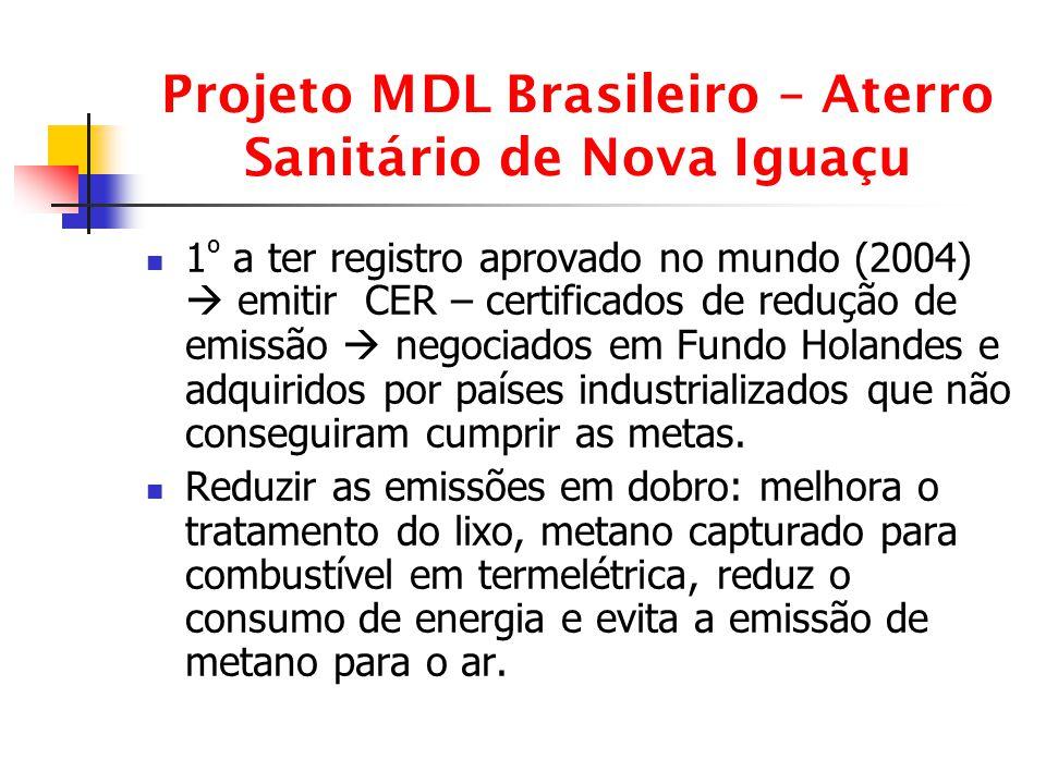 Projeto MDL Brasileiro – Aterro Sanitário de Nova Iguaçu 1 º a ter registro aprovado no mundo (2004)  emitir CER – certificados de redução de emissão