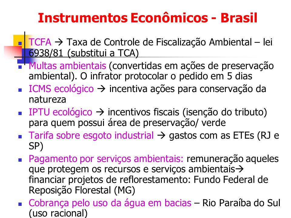 Instrumentos Econômicos - Brasil TCFA  Taxa de Controle de Fiscalização Ambiental – lei 6938/81 (substitui a TCA) Multas ambientais (convertidas em a