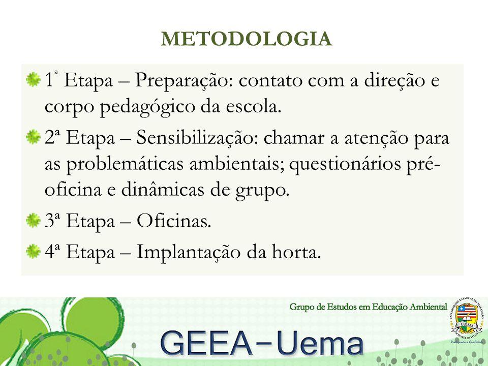METODOLOGIA 1 ª Etapa – Preparação: contato com a direção e corpo pedagógico da escola. 2ª Etapa – Sensibilização: chamar a atenção para as problemáti