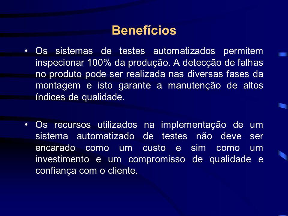 Benefícios Os sistemas de testes automatizados permitem inspecionar 100% da produção. A detecção de falhas no produto pode ser realizada nas diversas