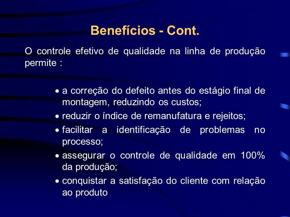 Benefícios - Cont. O controle efetivo de qualidade na linha de produção permite :  a correção do defeito antes do estágio final de montagem, reduzind