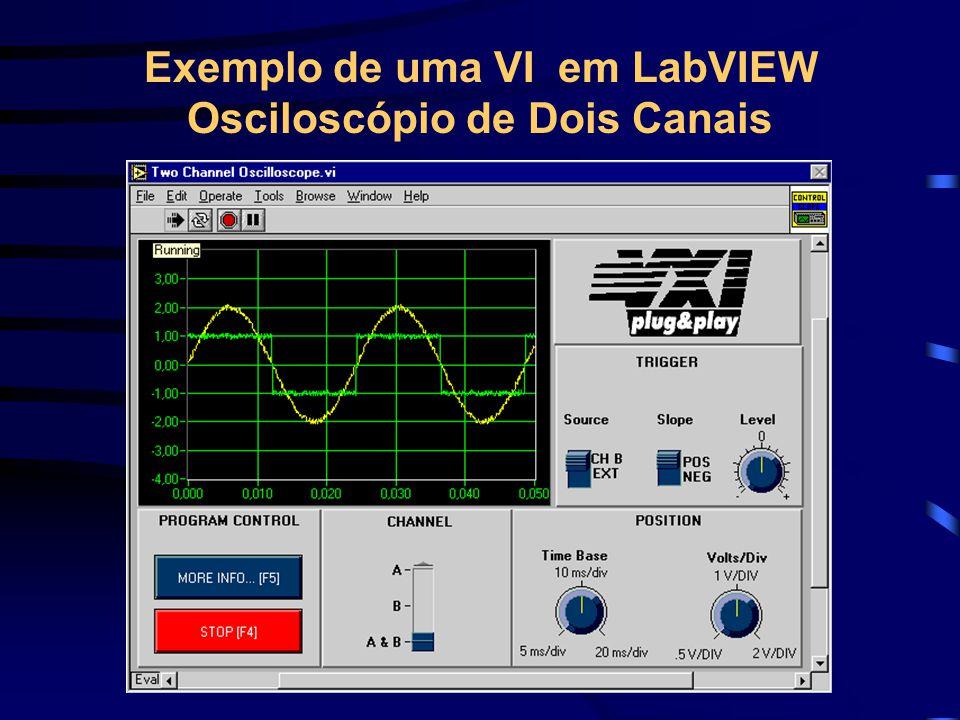 Exemplo de uma VI em LabVIEW Osciloscópio de Dois Canais