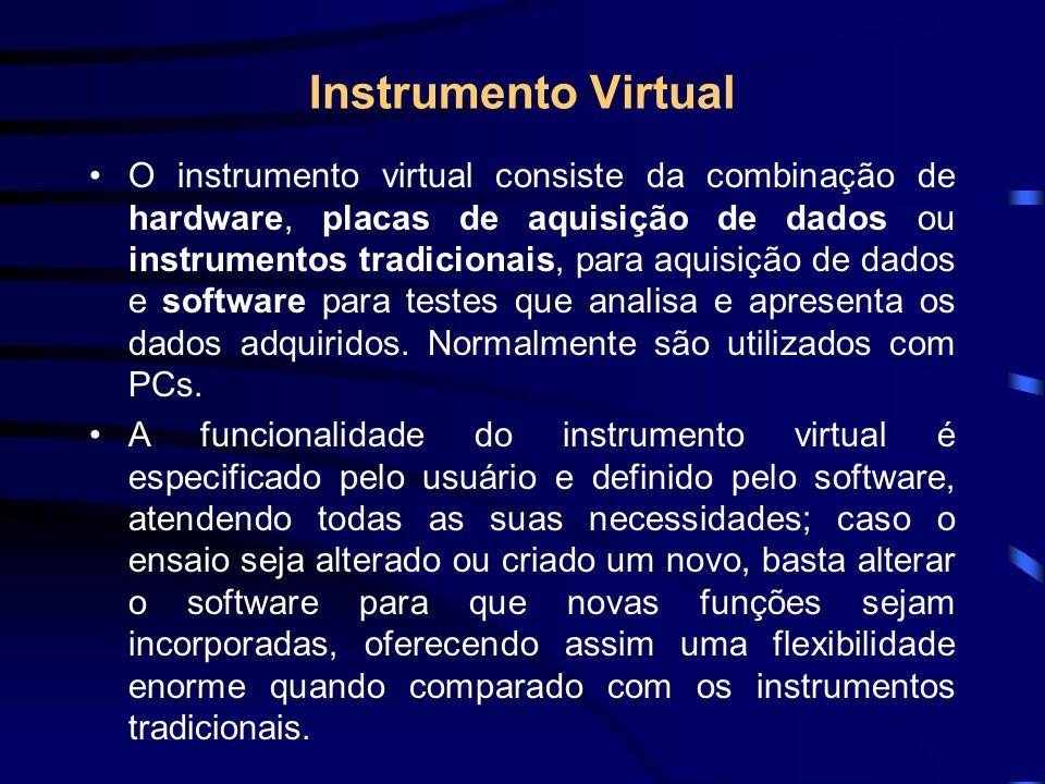Instrumento Virtual O instrumento virtual consiste da combinação de hardware, placas de aquisição de dados ou instrumentos tradicionais, para aquisição de dados e software para testes que analisa e apresenta os dados adquiridos.