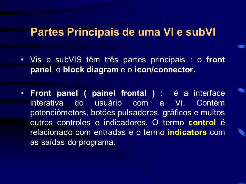 Partes Principais de uma VI e subVI Vis e subVIS têm três partes principais : o front panel, o block diagram e o icon/connector. Front panel ( painel