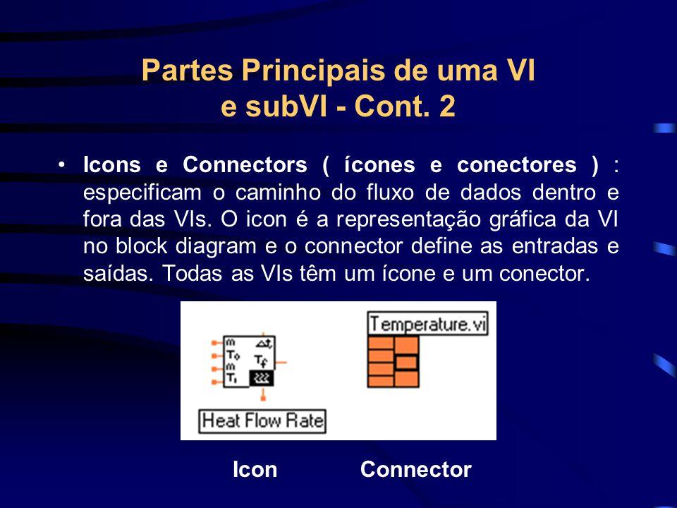Partes Principais de uma VI e subVI - Cont. 2 Icons e Connectors ( ícones e conectores ) : especificam o caminho do fluxo de dados dentro e fora das V