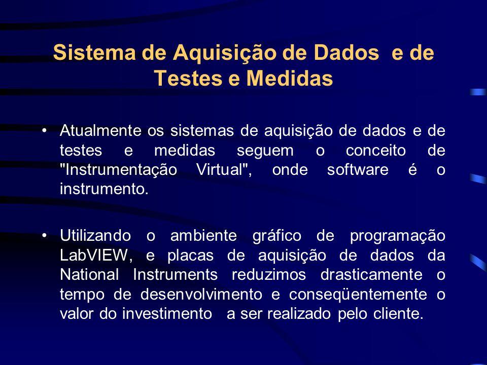 Sistema de Aquisição de Dados e de Testes e Medidas Atualmente os sistemas de aquisição de dados e de testes e medidas seguem o conceito de Instrumentação Virtual , onde software é o instrumento.