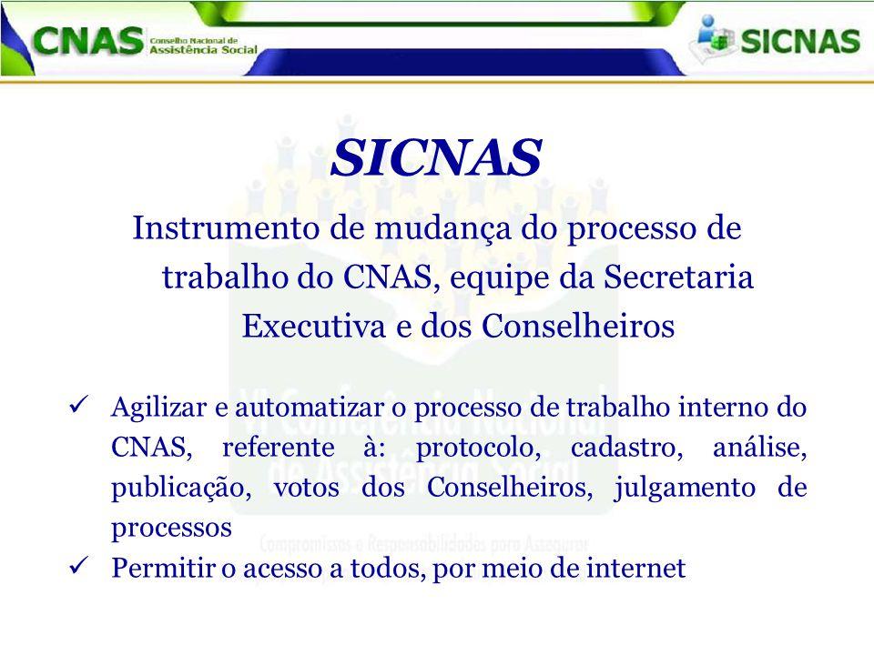 SICNAS Instrumento de mudança do processo de trabalho do CNAS, equipe da Secretaria Executiva e dos Conselheiros Agilizar e automatizar o processo de