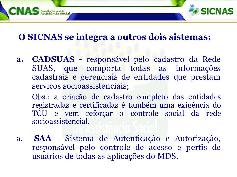 O SICNAS se integra a outros dois sistemas: a.CADSUAS - responsável pelo cadastro da Rede SUAS, que comporta todas as informações cadastrais e gerenci