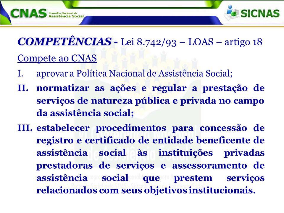 COMPETÊNCIAS - COMPETÊNCIAS - Lei 8.742/93 – LOAS – artigo 18 Compete ao CNAS I.aprovar a Política Nacional de Assistência Social; II.normatizar as aç