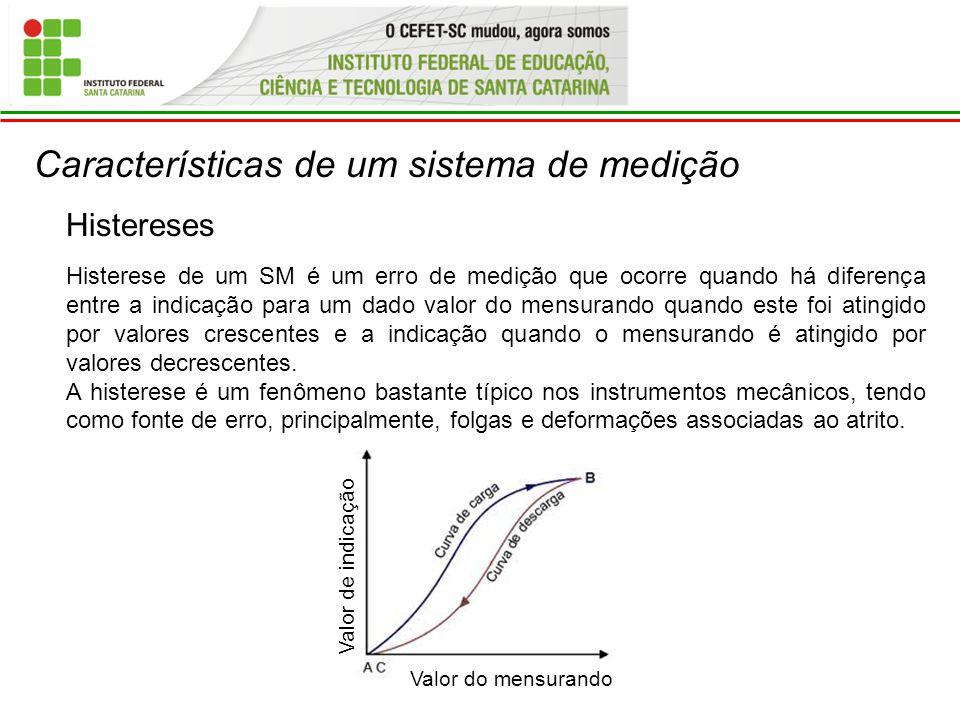 Características de um sistema de medição Histereses Histerese de um SM é um erro de medição que ocorre quando há diferença entre a indicação para um d
