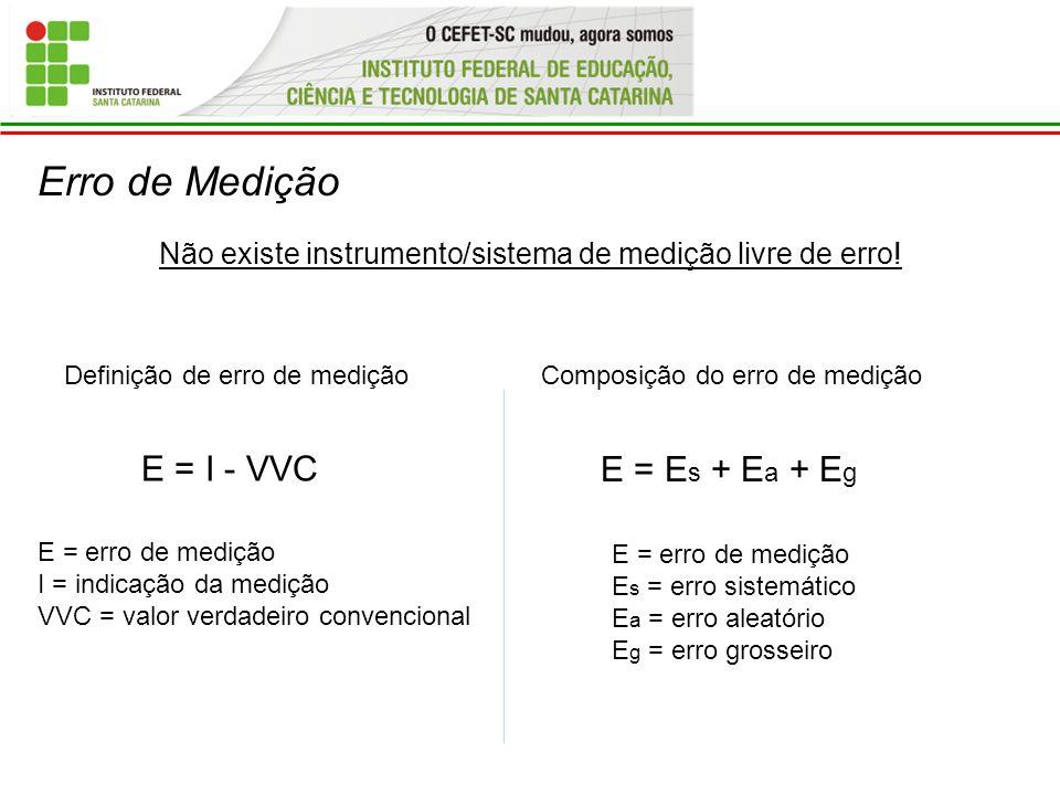 Erro de Medição Não existe instrumento/sistema de medição livre de erro! E = E s + E a + E g E = erro de medição E s = erro sistemático E a = erro ale