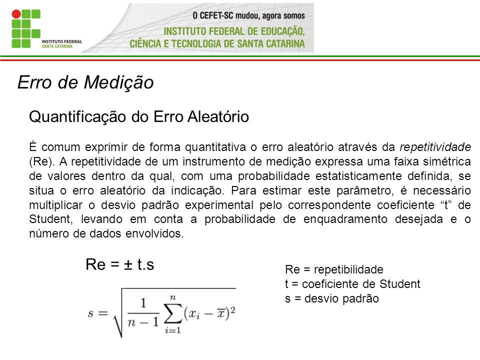Erro de Medição Quantificação do Erro Aleatório É comum exprimir de forma quantitativa o erro aleatório através da repetitividade (Re). A repetitivida
