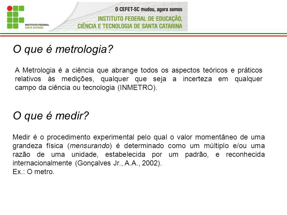 O que é metrologia? O que é medir? A Metrologia é a ciência que abrange todos os aspectos teóricos e práticos relativos às medições, qualquer que seja