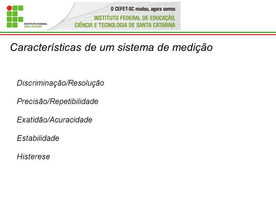 Características de um sistema de medição Discriminação/Resolução Precisão/Repetibilidade Exatidão/Acuracidade Estabilidade Histerese
