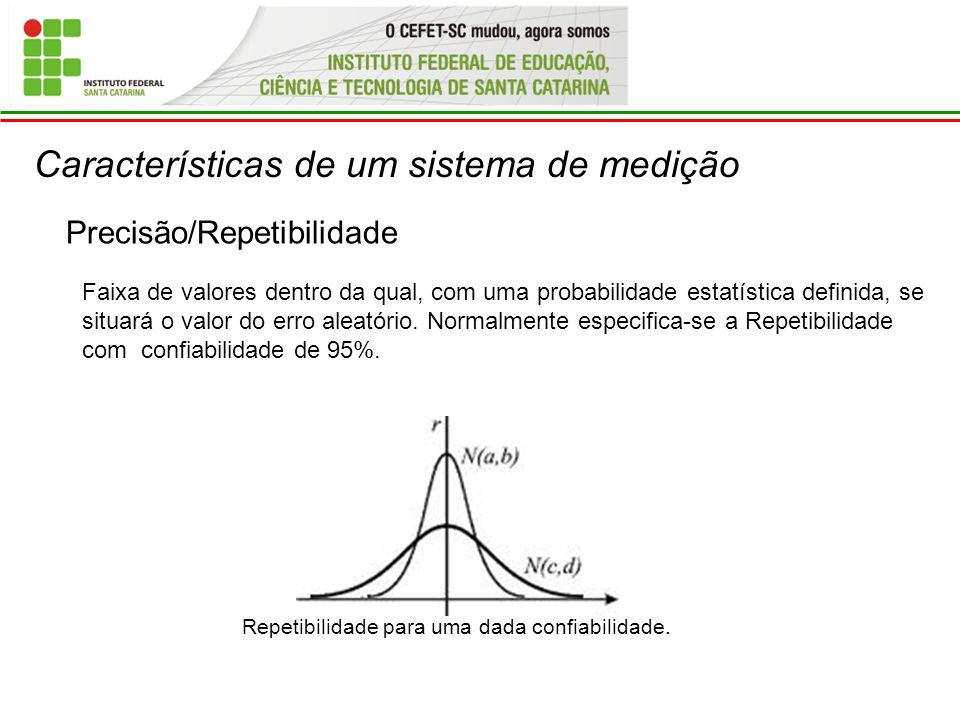 Características de um sistema de medição Precisão/Repetibilidade Faixa de valores dentro da qual, com uma probabilidade estatística definida, se situa