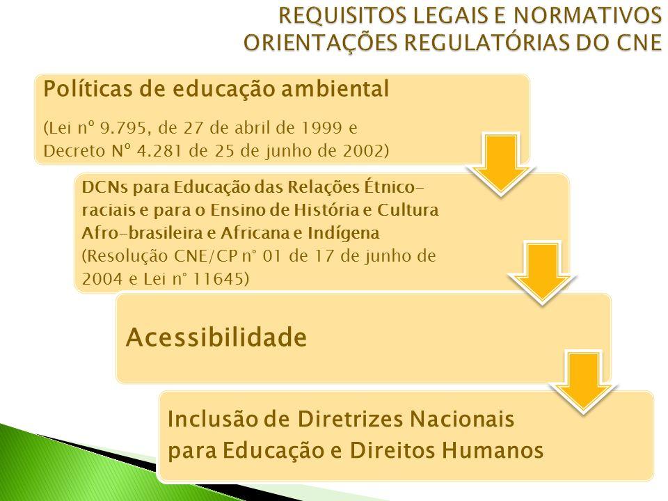 Políticas de educação ambiental (Lei nº 9.795, de 27 de abril de 1999 e Decreto Nº 4.281 de 25 de junho de 2002) DCNs para Educação das Relações Étnic