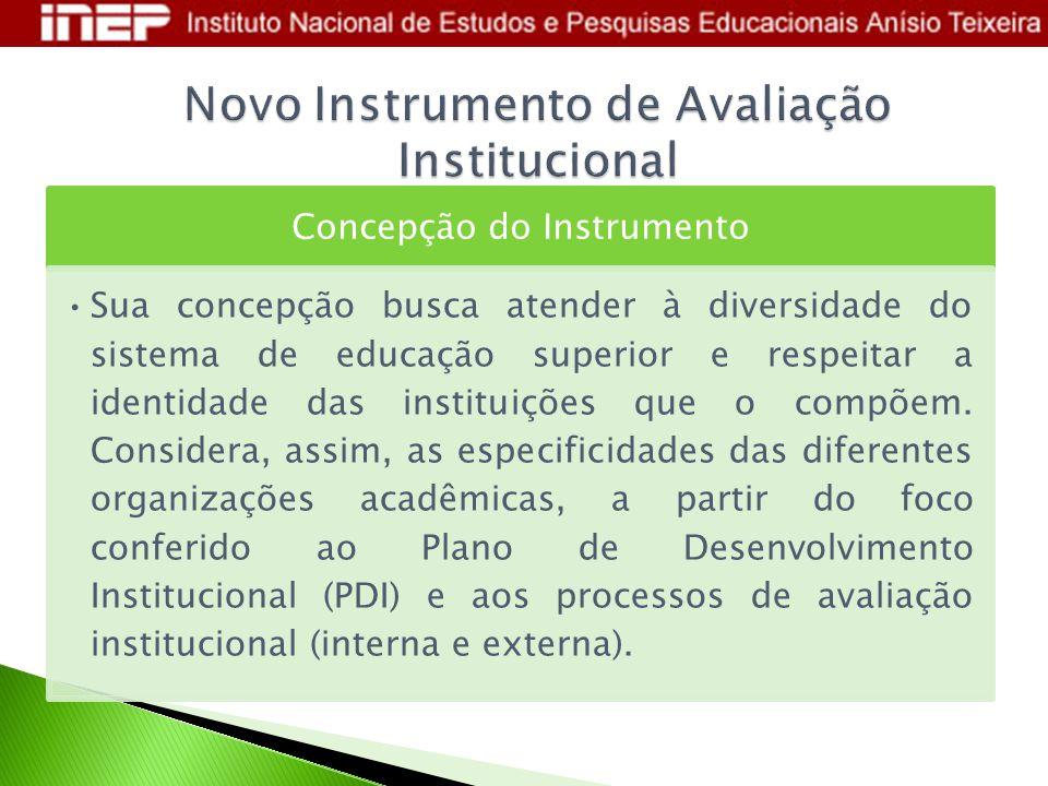 Concepção do Instrumento Sua concepção busca atender à diversidade do sistema de educação superior e respeitar a identidade das instituições que o com