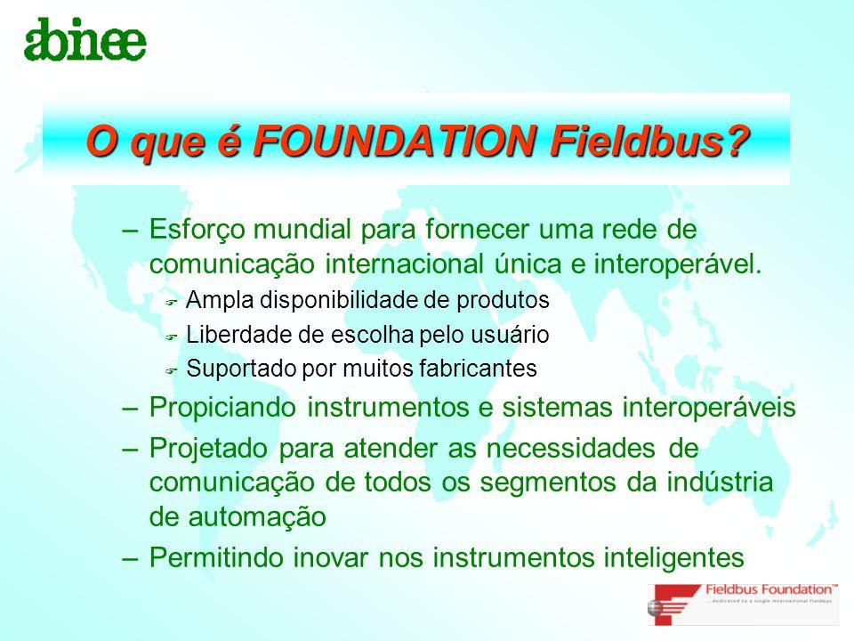 O que é FOUNDATION Fieldbus? –Esforço mundial para fornecer uma rede de comunicação internacional única e interoperável. F Ampla disponibilidade de pr