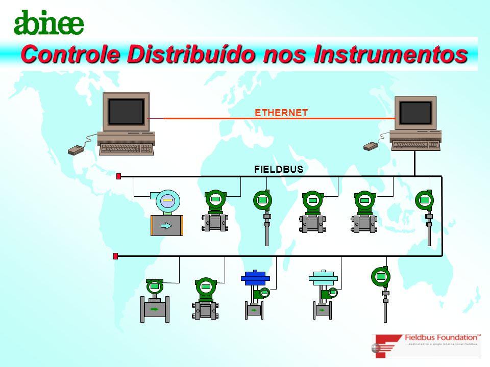 ETHERNET FIELDBUS Controle Distribuído nos Instrumentos