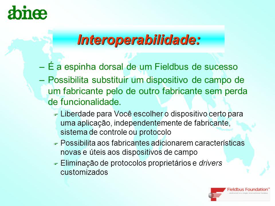 Interoperabilidade: –É a espinha dorsal de um Fieldbus de sucesso –Possibilita substituir um dispositivo de campo de um fabricante pelo de outro fabri